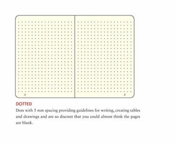 LEUCHTTURM1917 361592 Notizbuch Medium (A5), Softcover, 123 nummerierte Seiten, Salbei, dotted - 5