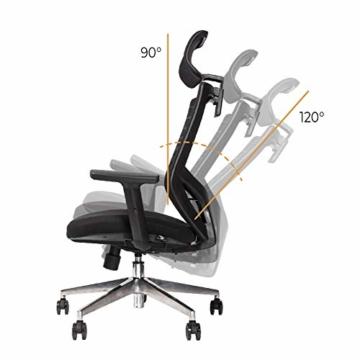 RIGHT TECHNOLOGY Ergo PRO Schreibtischstuhl, Drehstuhl hat Verstellbarer Lordosenstütze, Kopfstütze und Armlehne, Höhenverstellung und Wippfunktion, Rückenschonend, Bürostuhl bis 150kg/330LB - 2