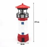 rosemaryrose Außenleuchten LED-Sensor Solarlicht Bewegung -Solar Leuchtturm LED rotierend wasserdicht Außen- Sensor Licht Garten Landschaftsdekoration Lampe - 1